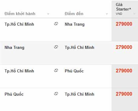 Jetstar Tung Vé đi Phú Quốc Cực Rẻ Chỉ 279,000 VNĐ
