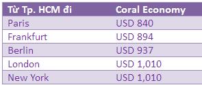Etihad Airways Bán Vé Paris Khứ Hồi 840 USD