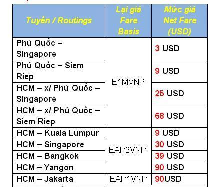 Vietnam Airlines Tung Vé Quốc Tế đi Kuala Lumpur 9 USD