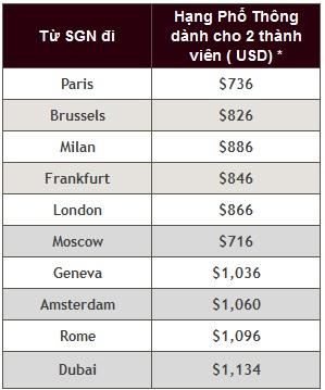 Du Lịch Gia đình Giá Rẻ đến Moscow Chỉ 716 USD