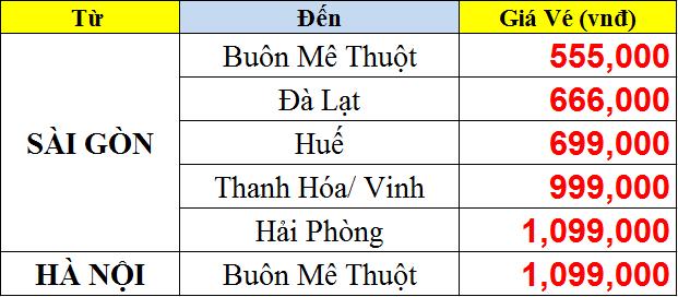 Vietnam Airines Tung Vé Buôn Mê Thuột 555.000VNĐ